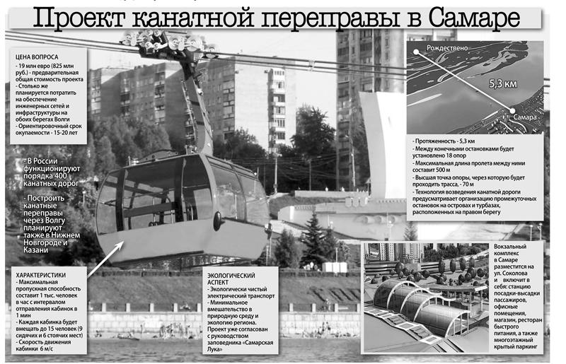 Более 50% россиян не могут позволить себе отдых за границей | CityTraffic