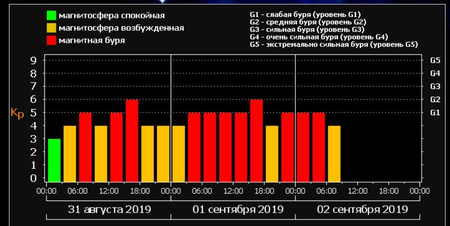 Администрация Тольятти планирует заключить долгосрочный контракт на содержание дорог почти на 764,5 млн рублей | CityTraffic