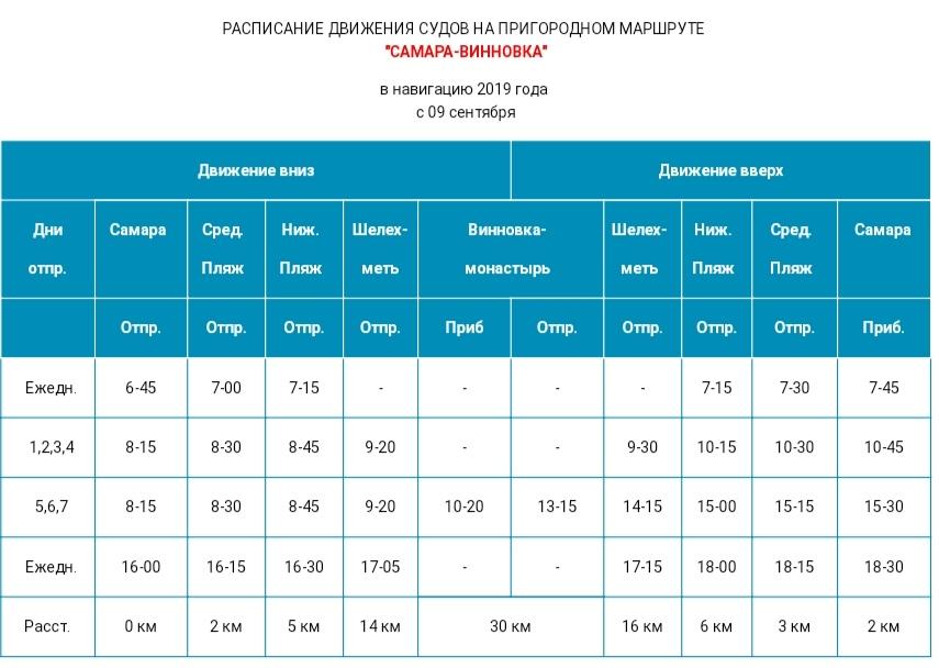 В Самаре изменится расписание по нескольким речным маршрутам | CityTraffic