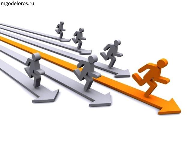 Правительство оценит уровень содействия развитию конкуренции властей врегионах