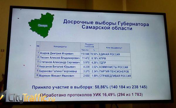 Россияне предлагают ввести штраф в размере 30 тысяч рублей за прослушивание музыки из автомобиля с открытыми окнами в жилых зонах | CityTraffic