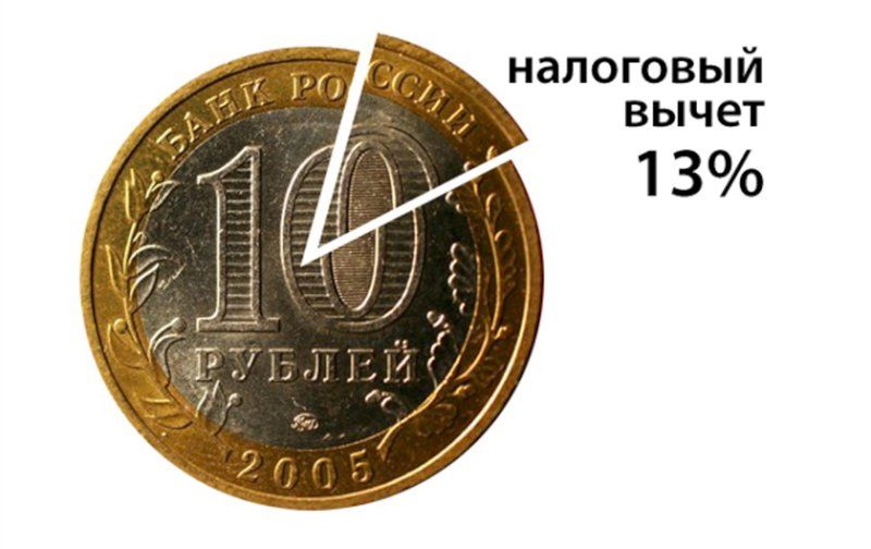 Жители Росиии предлагают автоматизировать сбор документов для возврата налоговых вычетов | CityTraffic