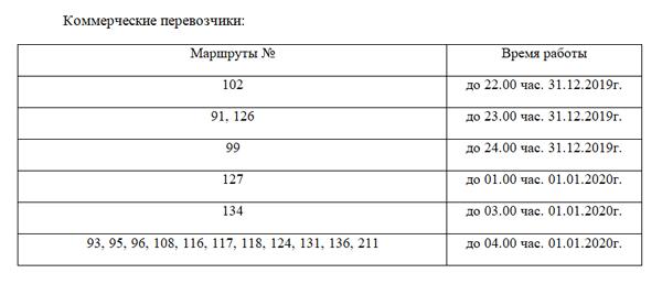 В Тольятти в Новогоднюю ночь общественный транспорт будет работать до 4 часов утра: список маршрутов | CityTraffic