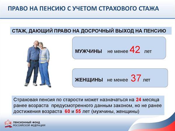 Россияне требуют включить отпуск по уходу за ребенком в стаж для досрочной пенсии | CityTraffic
