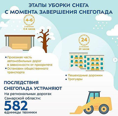 В Тольятти детсад «Ладушки» начнут комплектовать технологическим оборудованием | CityTraffic