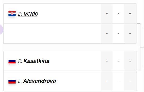 Дарья Касаткина сыграет на старте St. Petersburg Ladies Trophy с Еленой Александровой | CityTraffic