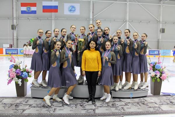 Тольяттинские фигуристы стали обладателями золотых медалей на всероссийских соревнованиях | CityTraffic