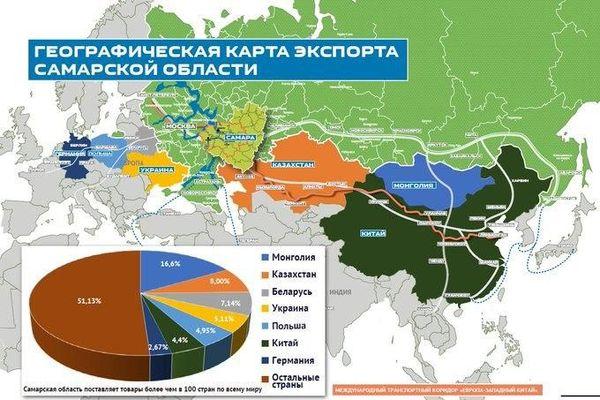 Чиновники Самарской области заявили, что местная продукция поставляется в 100 стран мира | CityTraffic