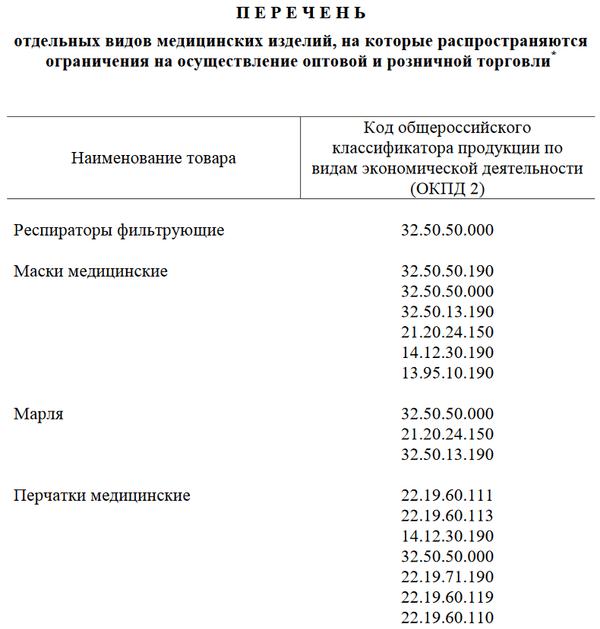 Правительство РФ установило размер предельной надбавки к ценам на медицинские маски | CityTraffic