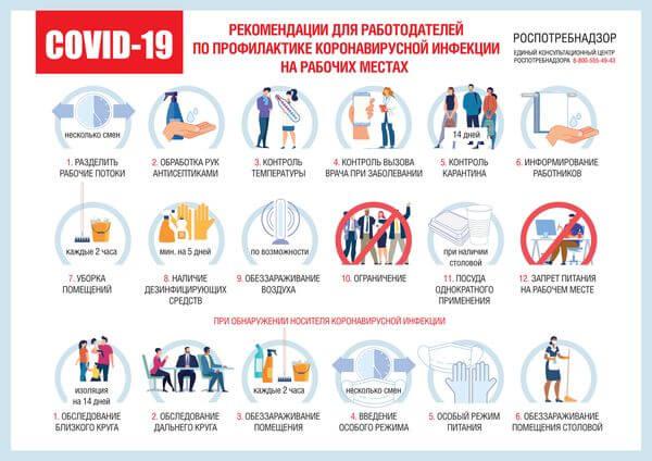 Во время эпидемии коронавируса есть на рабочем месте запрещено | CityTraffic