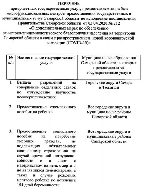 В МФЦ Самарской области стали доступны ещё две приоритетные услуги   CityTraffic