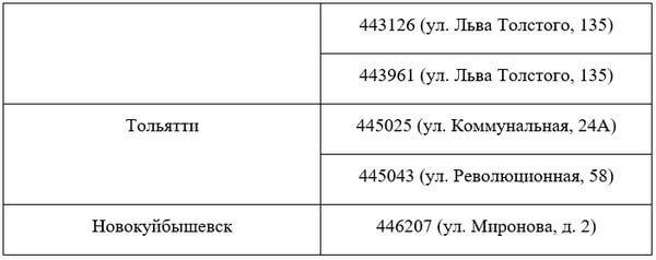 Во время нерабочих дней  13 отделений Почты России в Самарской области не изменят свой график | CityTraffic