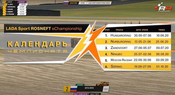 Lada проведёт собственный чемпионат по виртуальным гонкам | CityTraffic