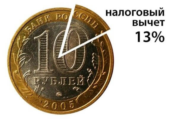 Россияне требуют учитывать доход гражданина после вычета налогов | CityTraffic