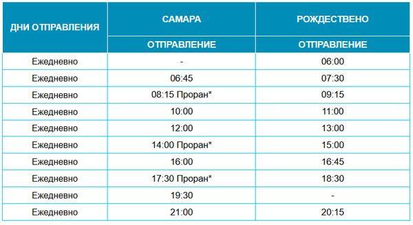 Речной транспорт начнет возить пассажиров после 7 июня в Самарской области | CityTraffic
