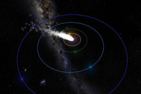 На Земле начался звездный дождь от кометы Энке | CityTraffic