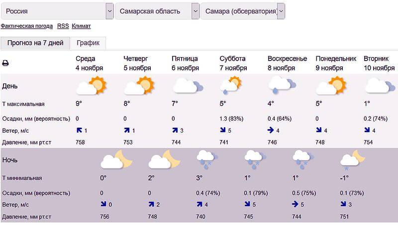 Зима наступит в Самарской области к середине ноября | CityTraffic