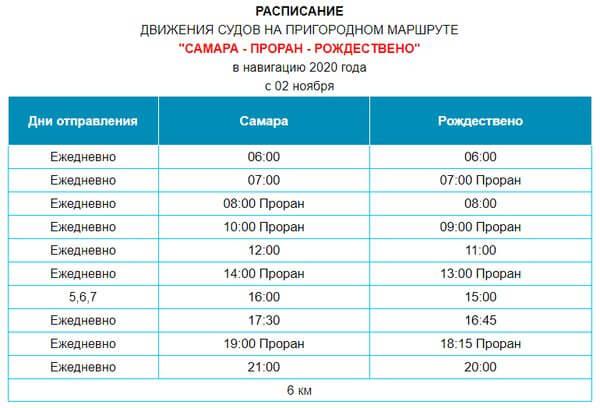 В Самаре изменилось расписание речных судов до села Рождествено | CityTraffic