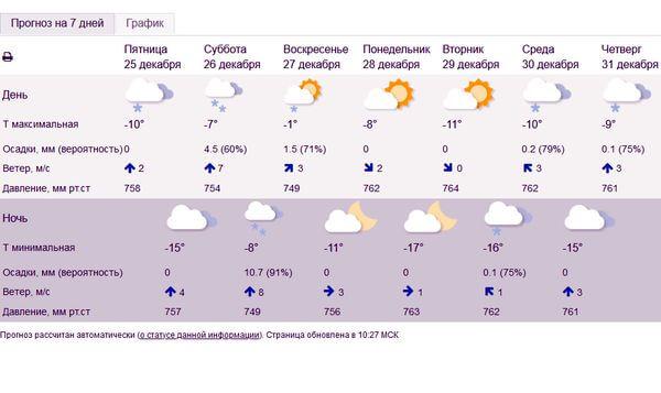 Из-за метели видимость понизится до километра в Самарской области   CityTraffic