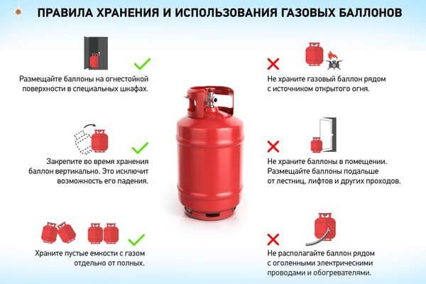 Ожоги лица и рук получила пенсионерка из Самарской области, готовя пищу с использованием газового баллона | CityTraffic