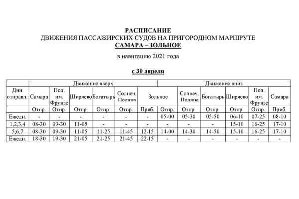 Паромы из Самары в Зольное начнут ходить 30 апреля | CityTraffic