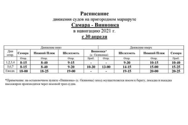 Из Самары в Винновку начнут ходить паромы два раза в день | CityTraffic