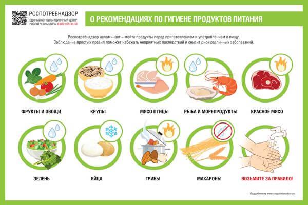 В Роспотребнадзоре объяснили, когда нужно мыть яйца ипочему этого не надо делать смакаронами