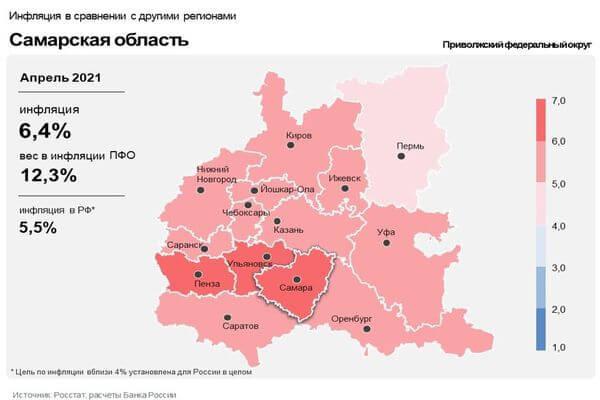 Самарская область попала влидеры по росту инфляции среди регионов вПФО