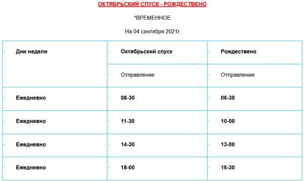 В Самаре 4 сентября изменено расписание движения судов по Волге   CityTraffic
