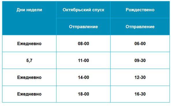 На грузовой переправе от Самары до Рождествено снова изменилось расписание | CityTraffic