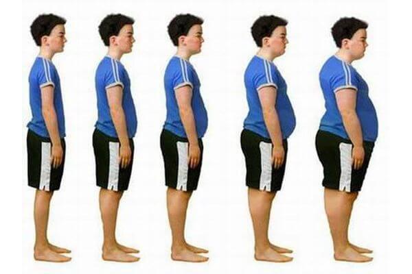 В России ожирением страдают 3% подростков | CityTraffic