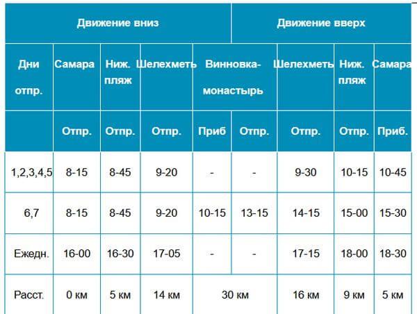 С 4 октября изменилось расписание судов от Самары до Винновки   CityTraffic